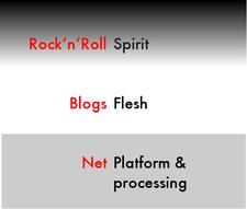 Net, Blogs and Rock'n'Roll presentation: platform, flesh and spirit